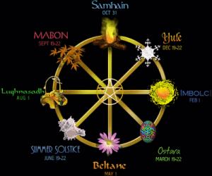 la rueda del año celta