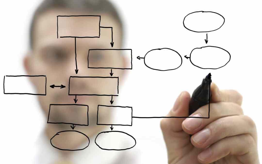 15 tips para una perfecta planificación de la búsqueda de empleo