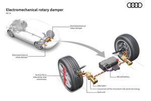 Audi представила новую систему электромеханической роторной подвески eROT