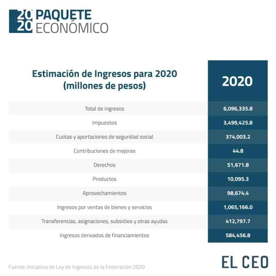 ILIF 2020
