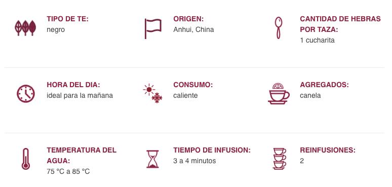 Keemun - información do chá