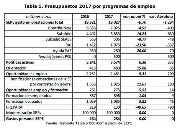 tabla1_empleo