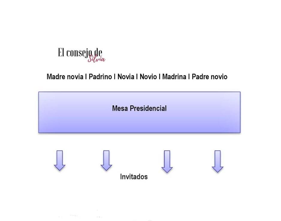 Mesa Presidencial rectangular