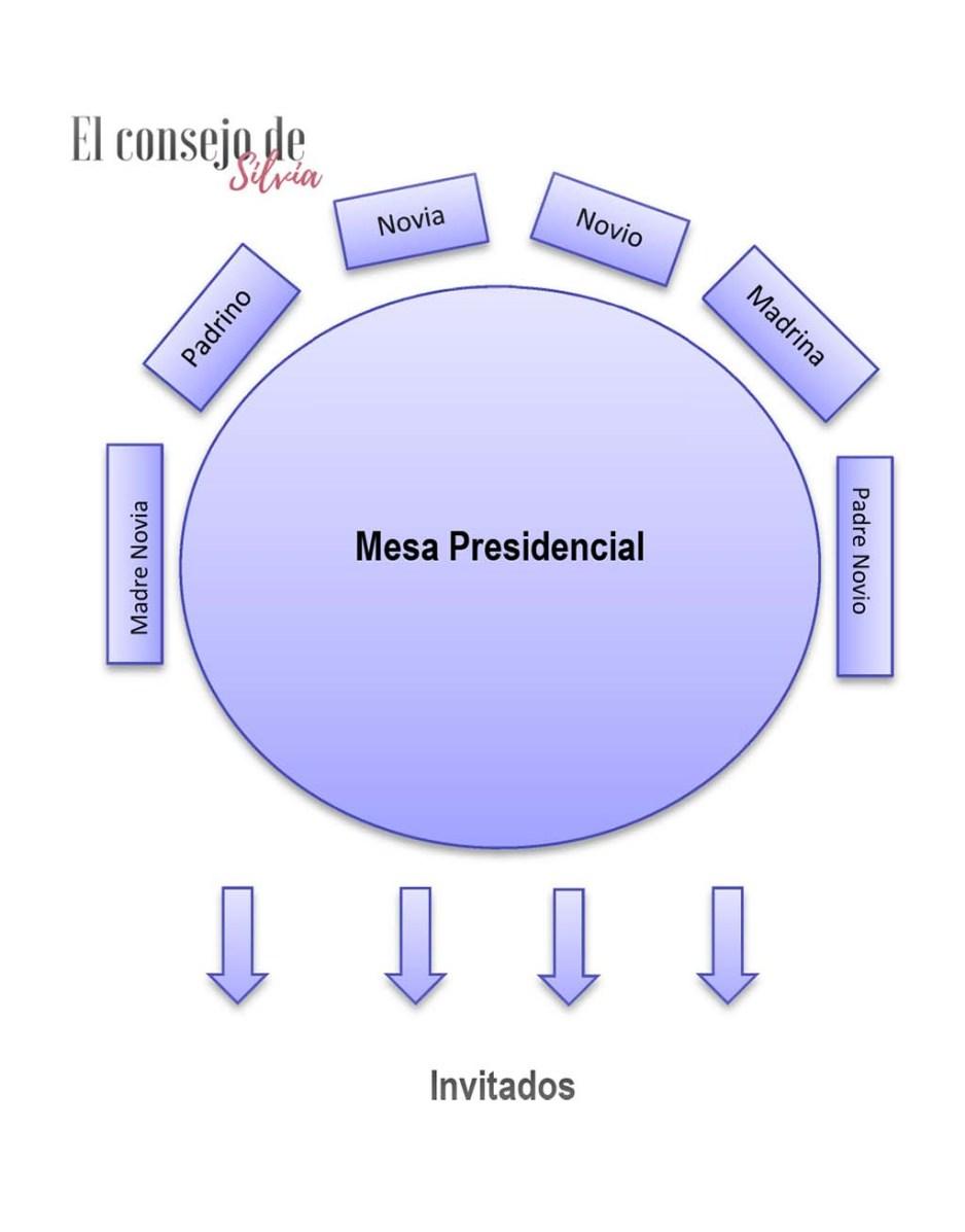 Mesa presidencial redonda