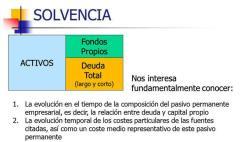indicadores de solvencia, indicadores de liquidez, indicadores financieros, indices de rentabilidad, indices de liquidez, ratios financieros, como calcular ratios financieros