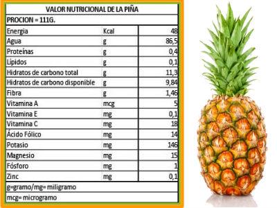 Image result for Valor nutricional de la piña o ananá