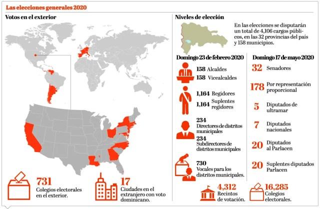 info-elecciones-generales-2020