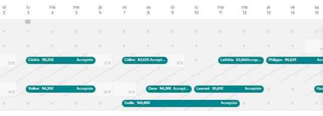 Exemple de multi calendriers Airbnb, ou la réservation de Céline empêche location de pouvoir se faire du mercredi 5 au mardi 11, et oblige à louer petit ou par petits bouts