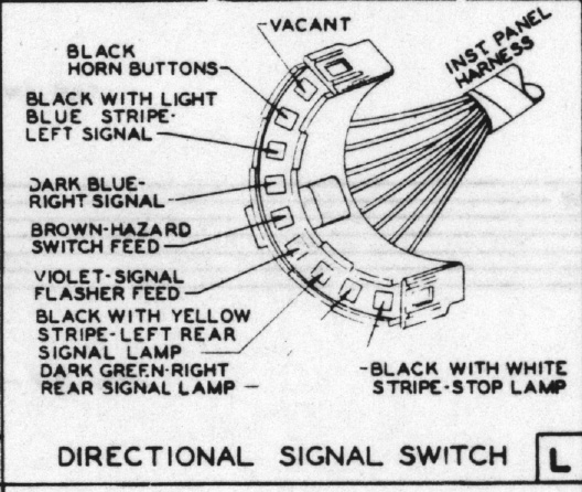 Diagram 1970 Chevelle Turn Signal Switch Wiring Diagram Diagram