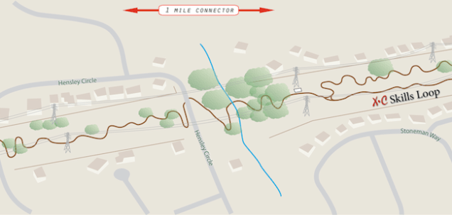 Conceptual drawing of the proposed village connector trail