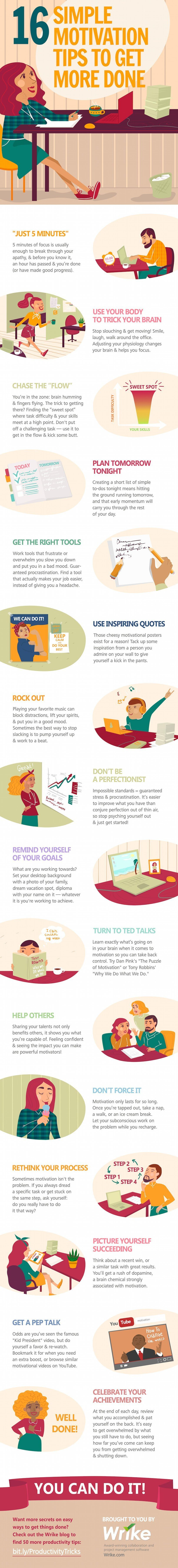 Motivation Tips I use to help me with my eLearning course creativity
