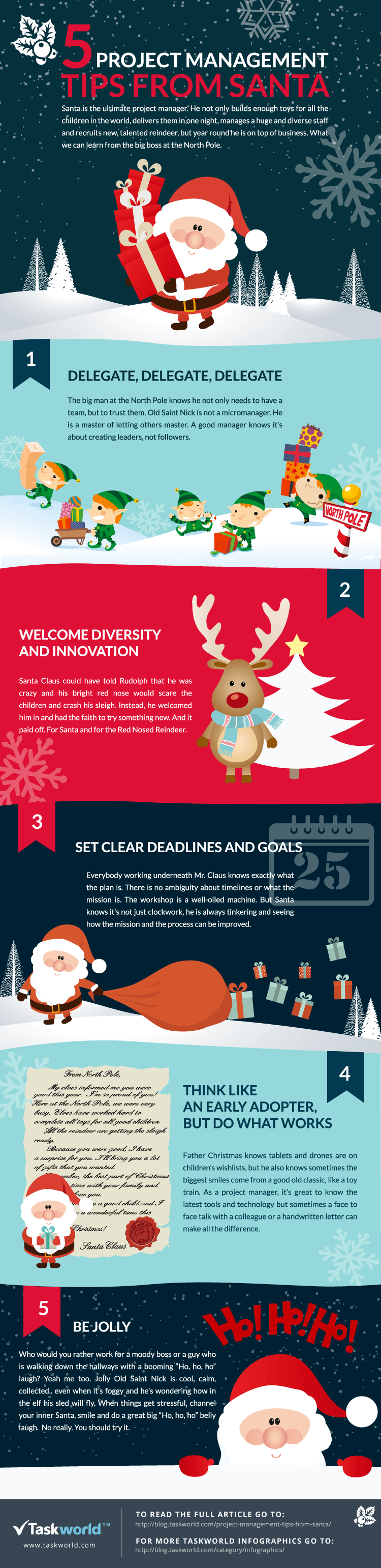 5 Project Management Tips From Santa Infographic