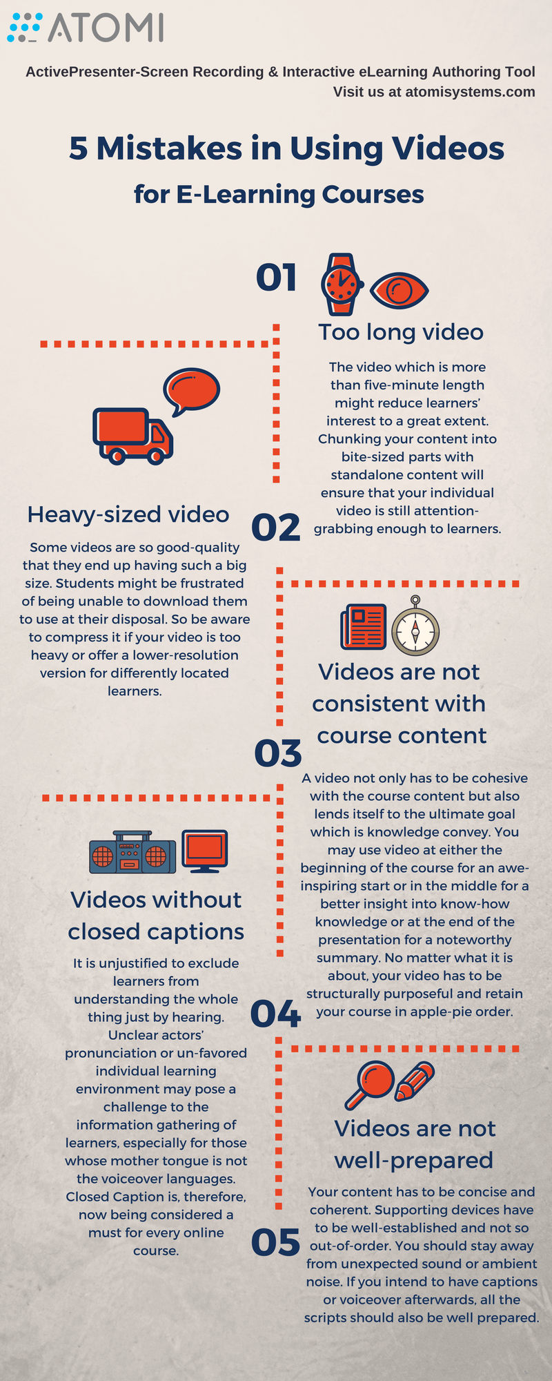 Are you using videos in your eLearning?
