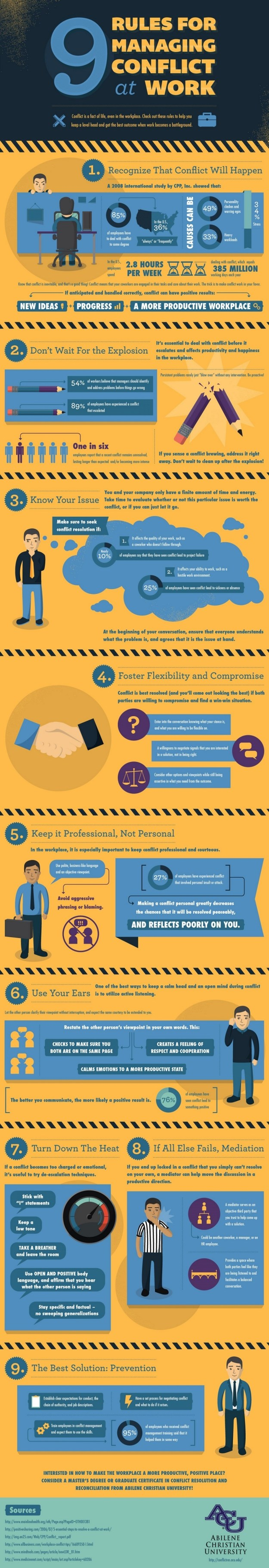 How to Manage Conflict at Work Infographic