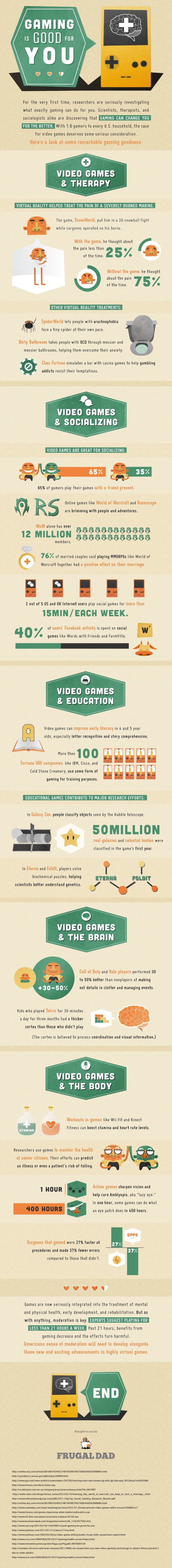 Why Gaming is Good for You- an infographic from Frugal Dad
