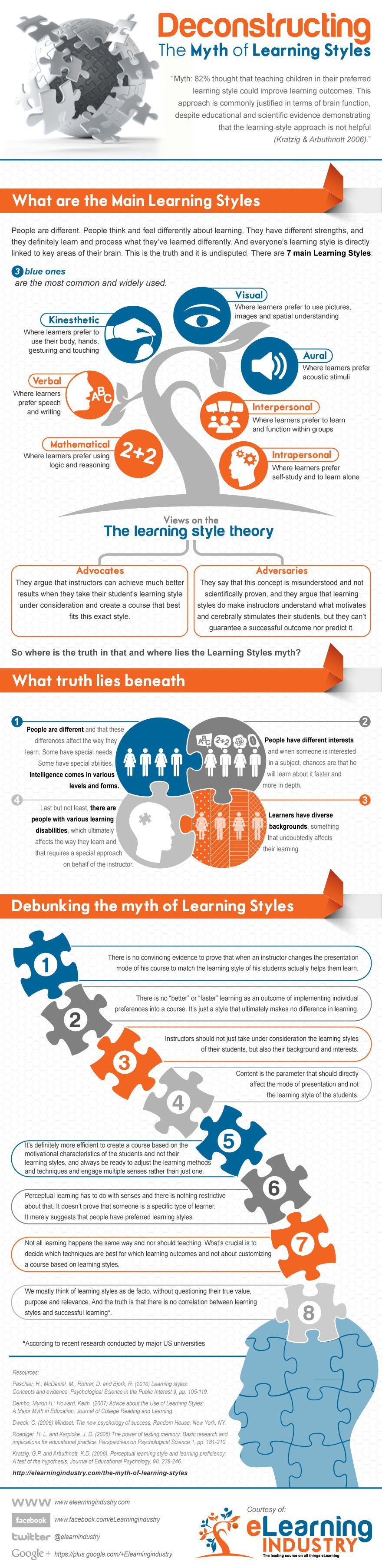 """The Myth of Learning Styles Infographic"" Take Away"