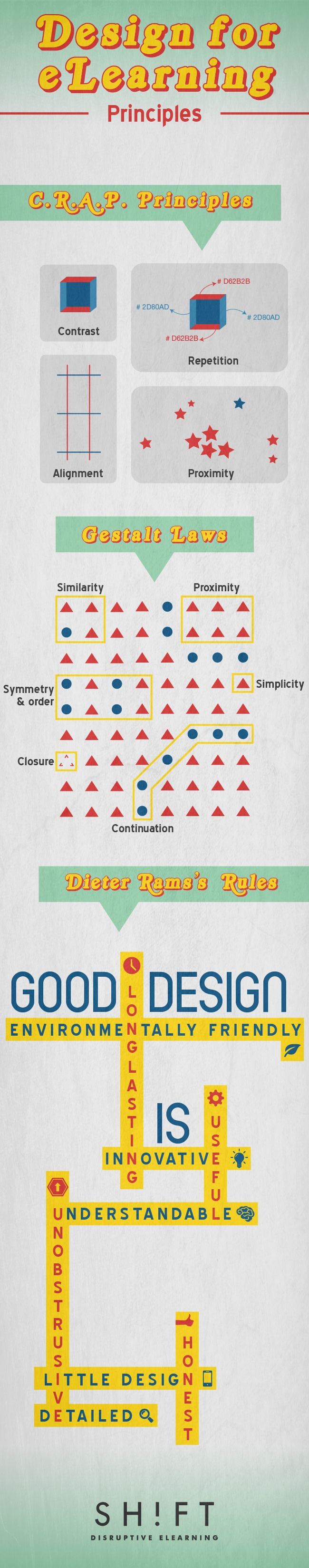 Design Theories and Principles That eLearning Designer Should Know Infographic