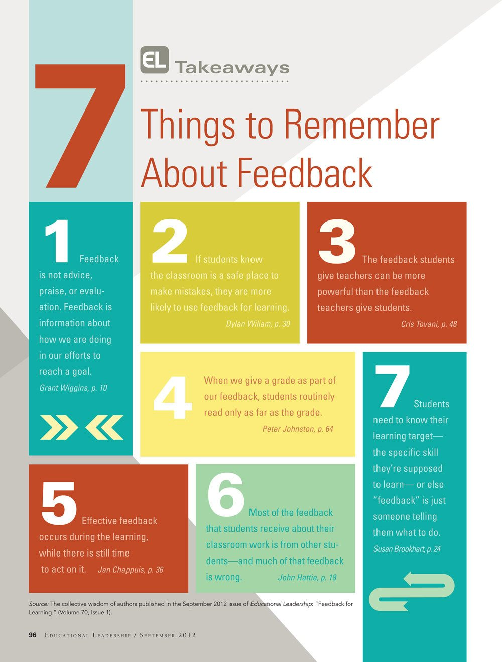 Things-To-Remember-About-Educational-Feedback1