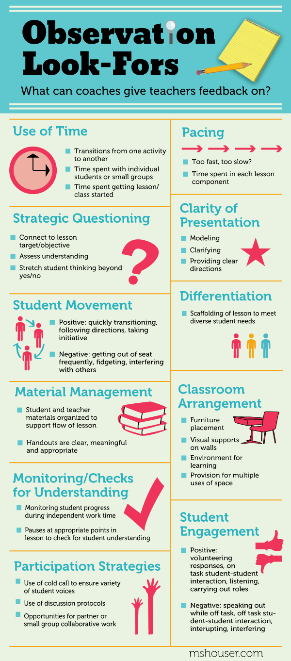 What-Can-Coaches-Give-Teachers-Feedback-On-Infographic