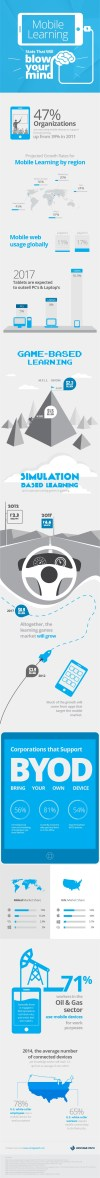 mobile_learning_infographic1