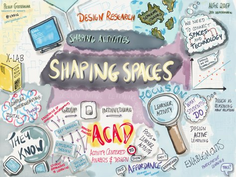 Shaping Spaces