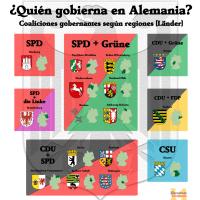 ¿Quién gobierna en Alemania?