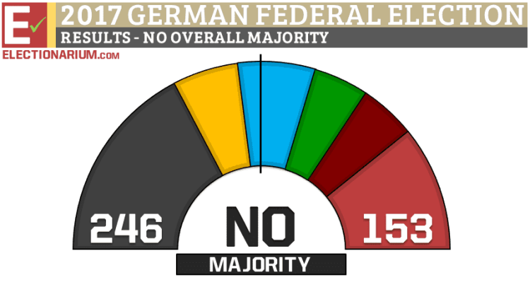 German Federal Election 2017 results
