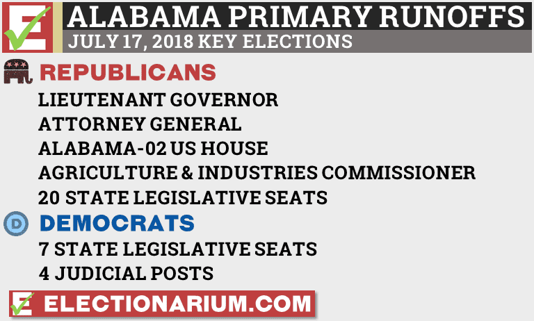 2018 Alabama Primary Runoffs Key Races