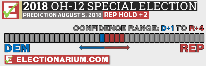 Ohio 12 special election 2018 prediction 8-5-18