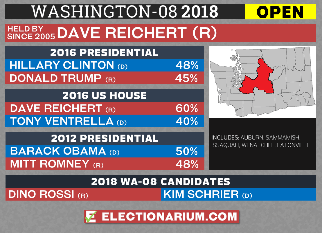Washington 8th Congressional District