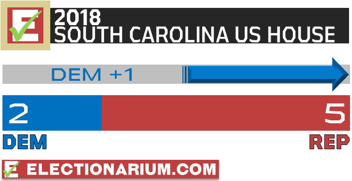 2018 South Carolina Election Results US House