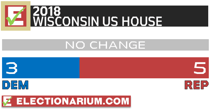 2018 Wisconsin Election Results US House