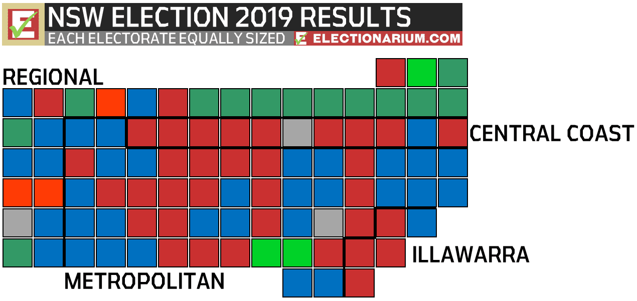 2019 New South Wales Election Results - Equal Size Electorates