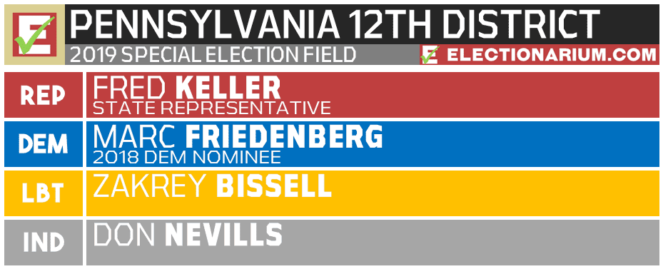 2019 Pennsylvania 12th District Special Election candidates