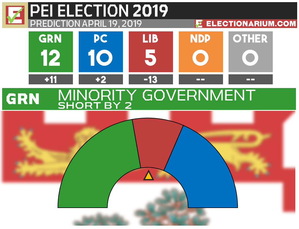 2019 Prince Edward Island Election prediction 4-19-19
