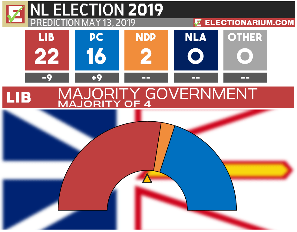 2019 Newfoundland and Labrador Election Prediction - 5-13-19