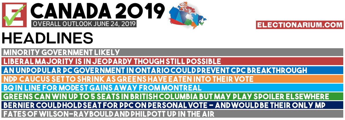 Canadian Election 2019 outlook 6.24.19