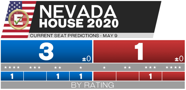 2020 Nevada House Races - 5-9-20 predictions