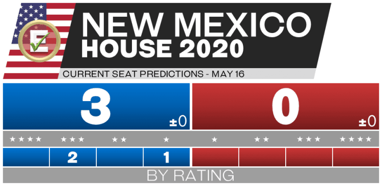2020 New Mexico House Races - 5-16-20 predictions
