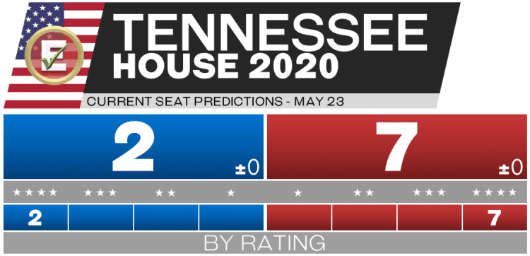 2020 Tennessee House Races - 5-23-20 predictions