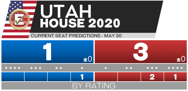 2020 Utah House Races - 5-30-20 predictions