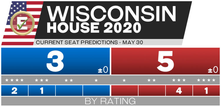 2020 Wisconsin House Races - 5-30-20 predictions