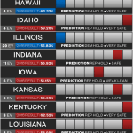 2020 US Presidential Election Prediction - GA to ME 6-19-20