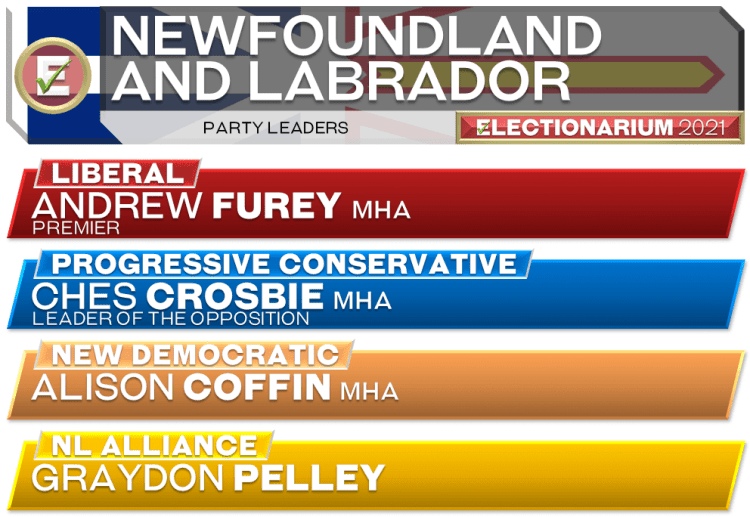 2021 Newfoundland and Labrador Election: Party Leaders