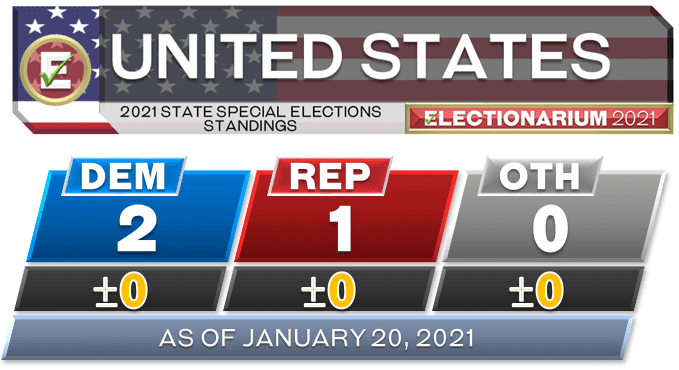 2021 State Legislature Special Elections - Jan 20 standings