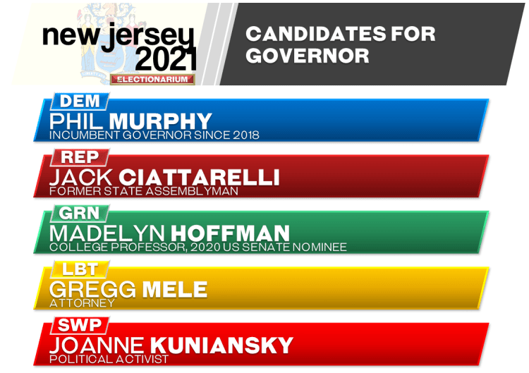 New Jersey Governor Candidates 2021