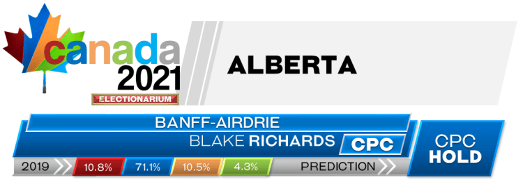 AB Banff—Airdrie prediction 2021 Canadian election
