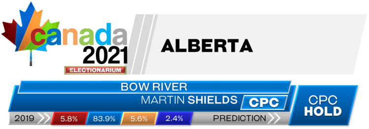 AB Bow River prediction 2021 Canadian election
