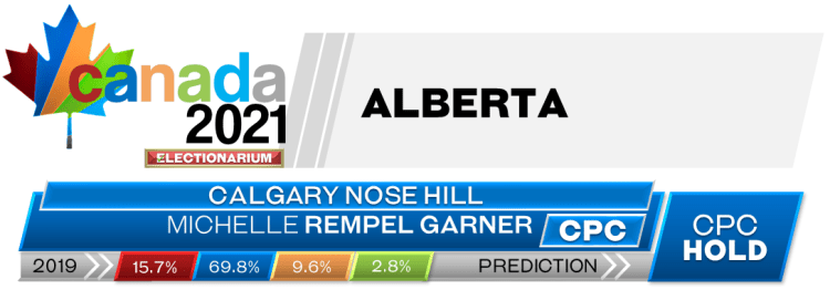 AB Calgary Nose Hill prediction 2021 Canadian election