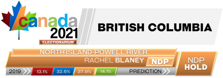 BC North Island—Powell River prediction 2021 Canadian election